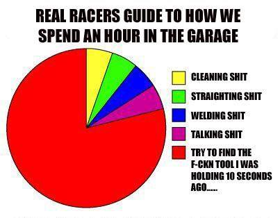 Racers...