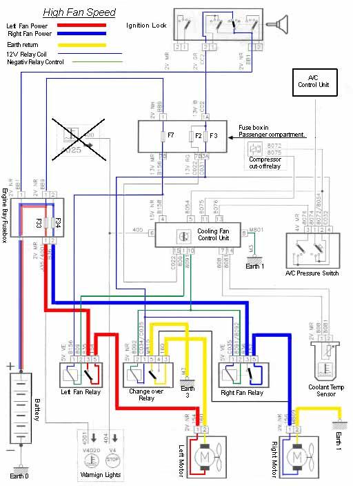 Enh on Radiator Cooling Fan Relay Wiring Diagram